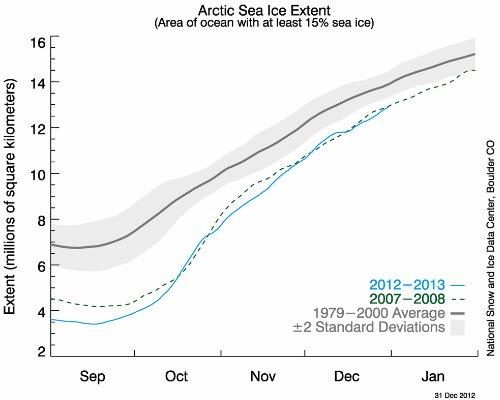 estensione della banchisa polare artica, anno 2012