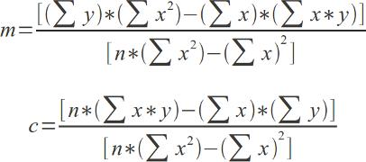 Formula generica interpolazione lineare n punti del piano cartesiano