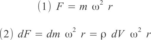 forza centrifuga / centripeta, cilindro di liquido  in rotazione