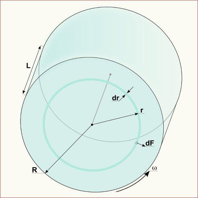Forza centrifuga / centripeta agente su fluido in rotazione