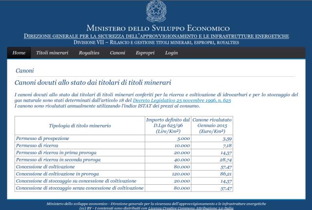 canoni di concessione, petrolio e gas naturale, permessi di prospezione e ricerca, concessioni di coltivazione, € km2 euro kmq